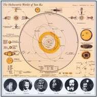 Sun Ra - The Heliocentric Worlds Of Sun Ra - Vol. 2